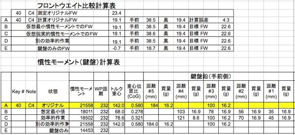 FWと慣性モーメント計算表
