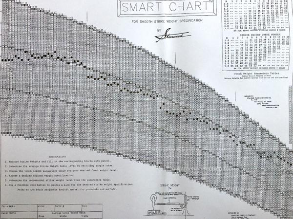 HSWスマートチャート